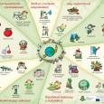 Húsmentes Föld napja Április 22-én van a Föld napja. Az ismert környezetvédelmi mozgalom világszerte 45. alkalommal hívja fel a figyelmet a Föld védelmének fontosságára, Magyarország 25 éve csatlakozott az akciósorozathoz. 2015 […]